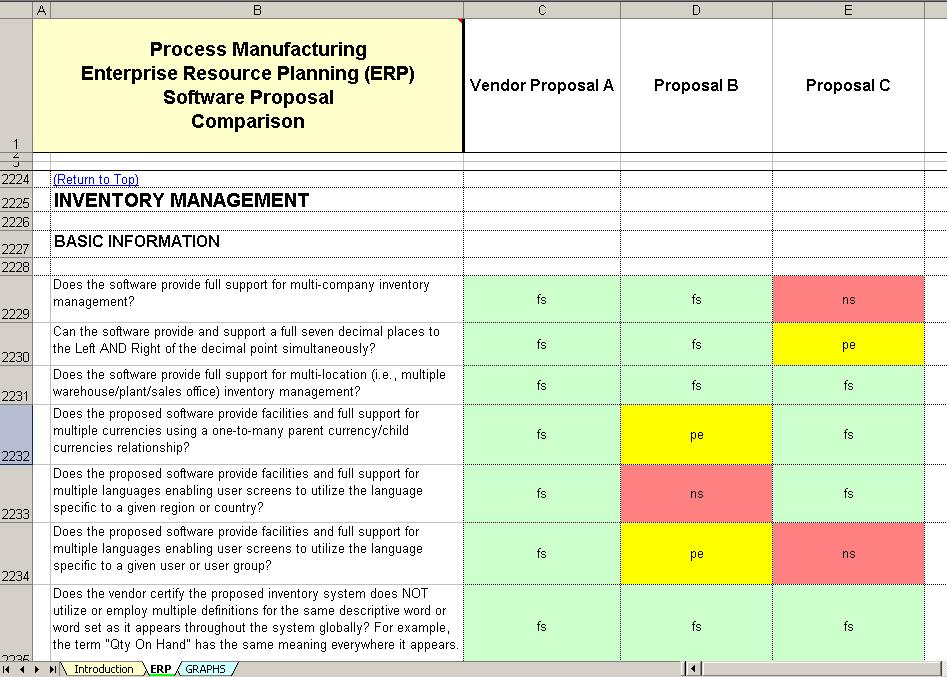 Grille évaluation ERP
