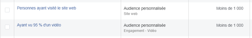 Facebook Ads remarketing